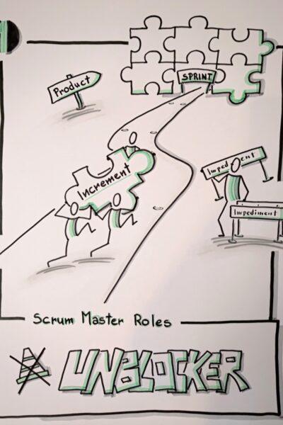 Aktuelles - Visualisieren leicht gemacht